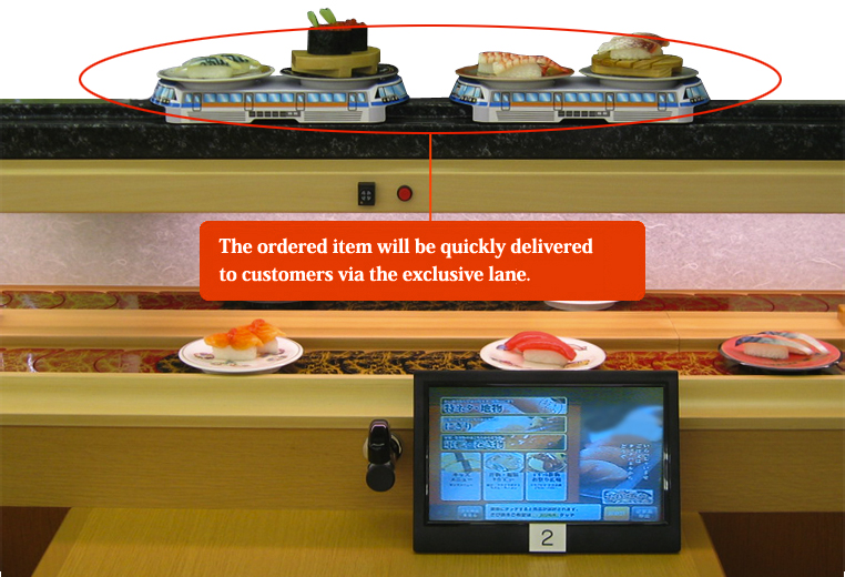 Touch Screen Food Delivery System | Food Delivery System